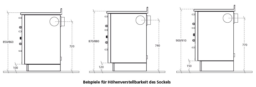 Dunstabzugshaube Montagehöhe höhe herd küchengestaltung kleine küche